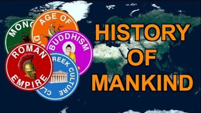 HISTORY OF MANKIND - THE KEY MOMENTS